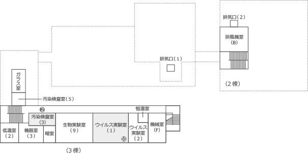 箱崎地区実験室 _ 施設案内4
